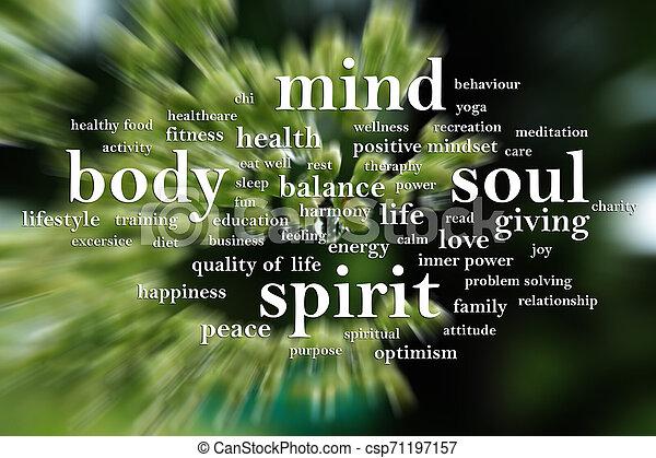 Body Mind Soul Spirit, Motivational Words Quotes Concept - csp71197157