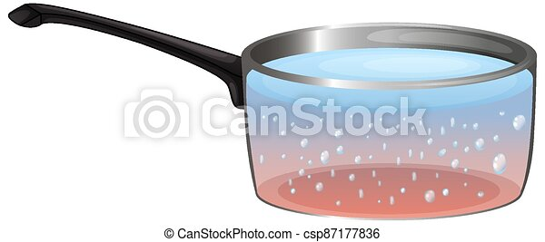 Boiling water in the pot - csp87177836