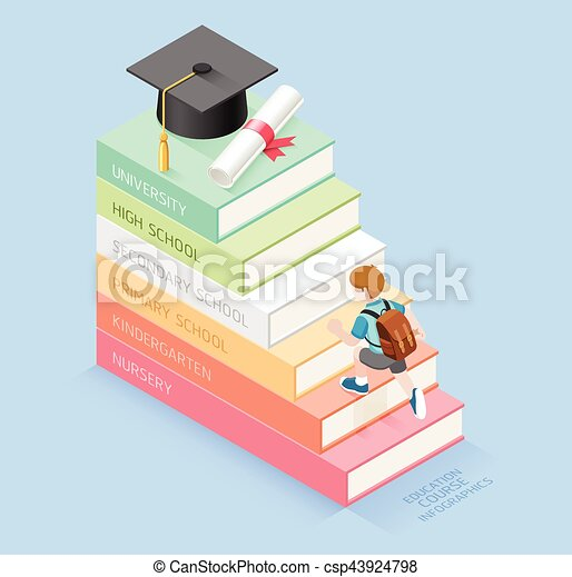Books step education timeline - csp43924798