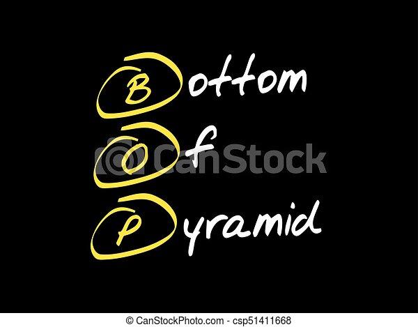 BOP - Bottom of the Pyramid - csp51411668