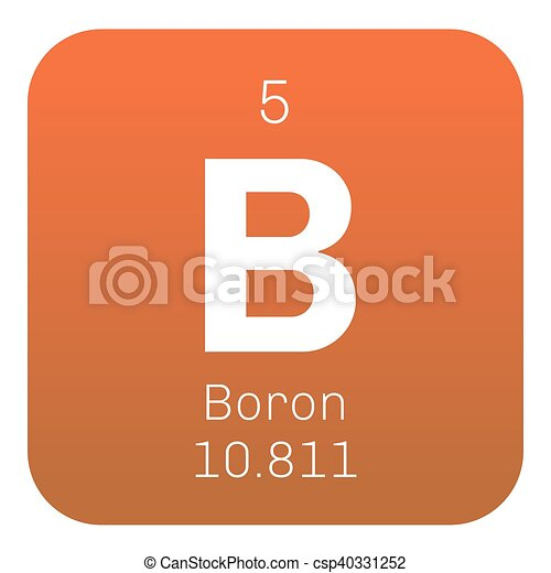 Boron chemical element a low abundance element in the solar system boron chemical element a low abundance element in the solar system colored icon with atomic number and atomic weight chemical element of periodic table urtaz Choice Image