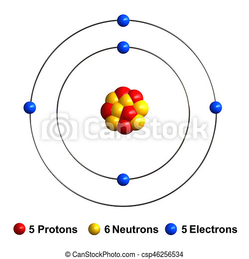3d Render Of Atom Structure Boron Isolated Over White Drawings