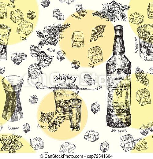 Patrón de diseño de bocetos, bar, restaurante, fondo del menú. vector gráfico Iwhiskey con hielo y menta plantilla creativa para folletos, carteles, carteles - csp72541604