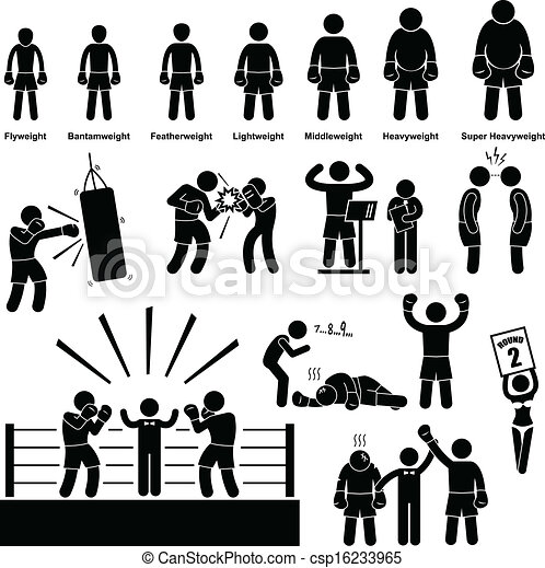 Boxing Boxer Stick Figure Pictogram A Set Of Pictogram Representing