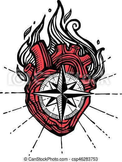 Brûler Coeur Humain Compas