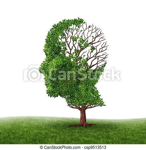 Brain Function Loss - csp9513513