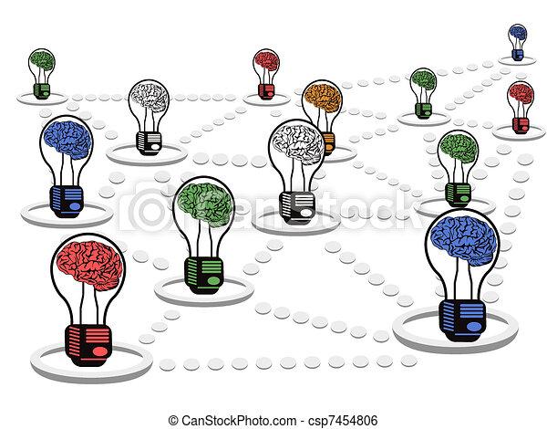 brain light bulb net work - csp7454806