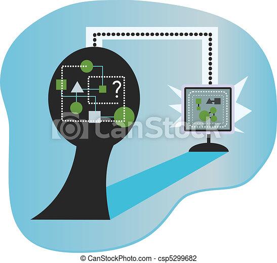 Brain to PC - csp5299682