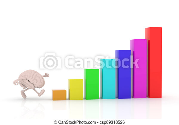 brain with arms and legs goes to colored graph that showing positive trend - csp89318526