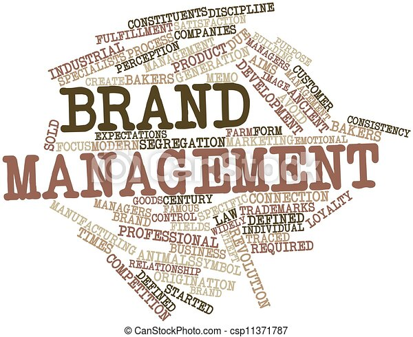Abstract Word Cloud For Brand Management With Related Tags And Terms Canstock