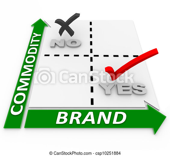 Brand Vs Commodity Matrix Branding Beats Price Comparison - csp10251884