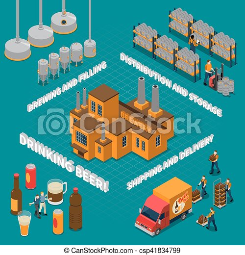 Brewery Isometric Composition - csp41834799