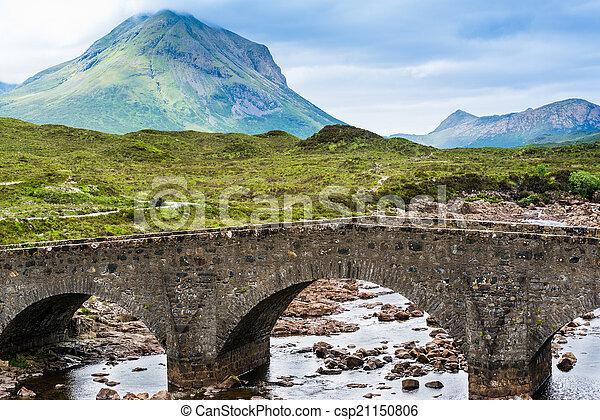 Bridge at Sligachan in Scotland - csp21150806