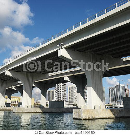 Bridge over Biscayne Bay. - csp1499160