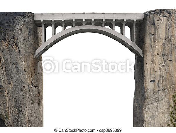 Bridging the Gap - csp3695399