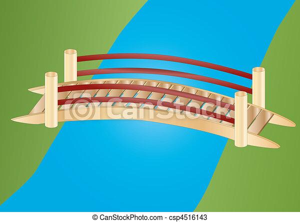 bridzs, kevés, felett, patak - csp4516143