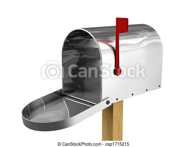 Klassisch bild metall briefkasten amerikanische for American briefkasten