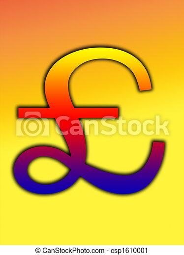 British Pound A British Pound Symbol For Money Concepts