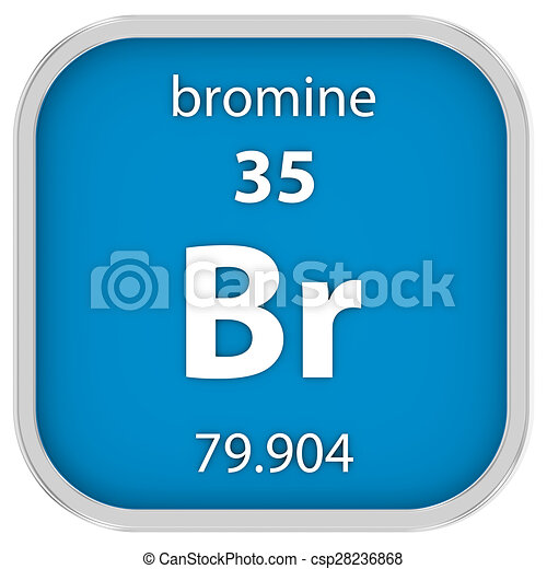 Bromine Material Sign Bromine Material On The Periodic Table Part