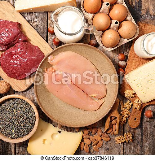 proteine bronnen