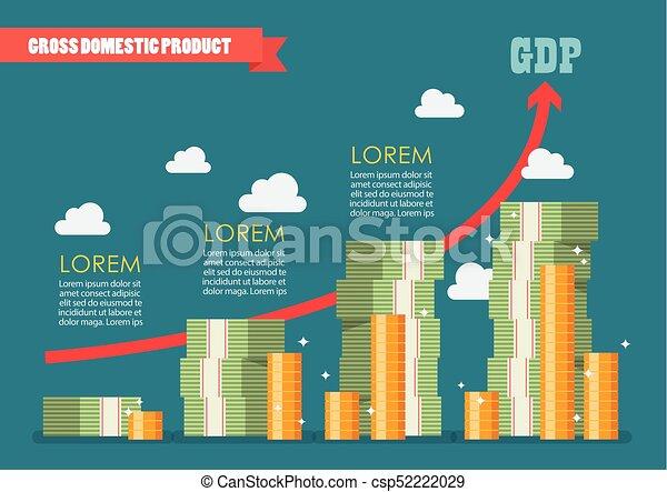 bruto, produto, infographic, doméstico - csp52222029