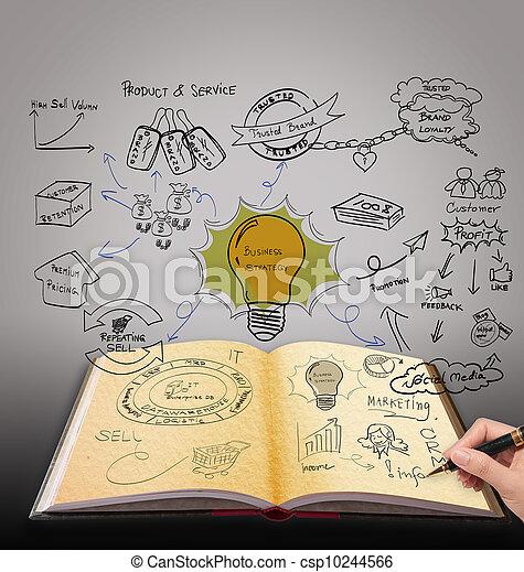 buch, magisches, idee, geschäftsstrategie - csp10244566