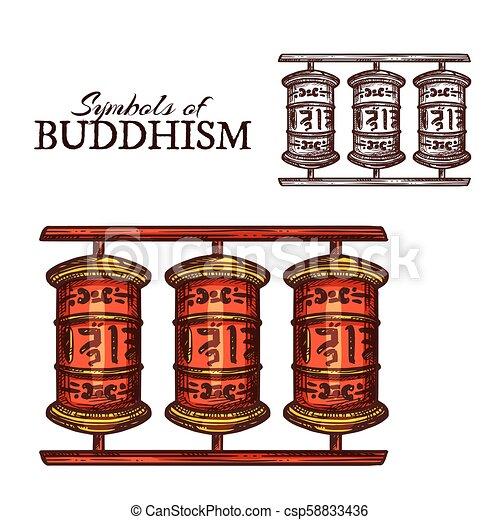 Buddhism Religion Symbol Of Buddhist Prayer Wheel Buddhism Religion