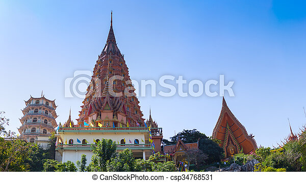 Buddhist Temple names