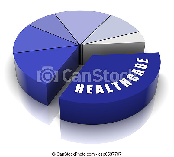 budget, healthcare - csp6537797