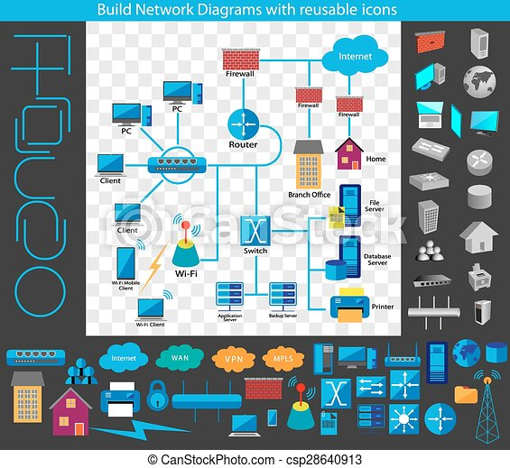 Building a network diagram concept of building a network diagram building a network diagram csp28640913 ccuart Images