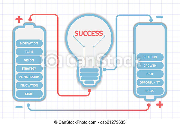 bulb success - csp21273635