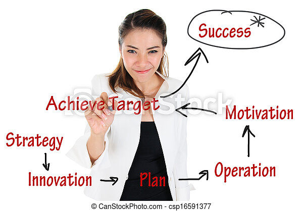 Business Achievement Concept - csp16591377