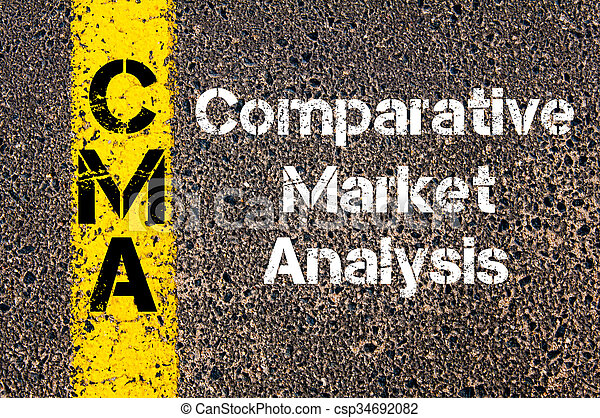 Concept Image Of Business Acronym Cma Comparative Market  Pictures