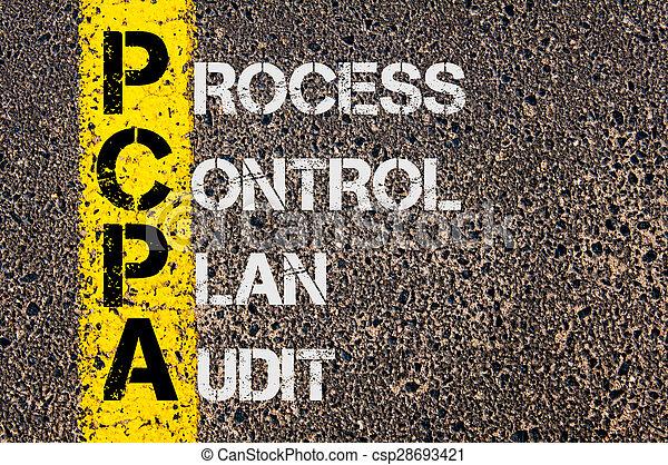 Business Acronym PCPA as Process Control Plan Audit