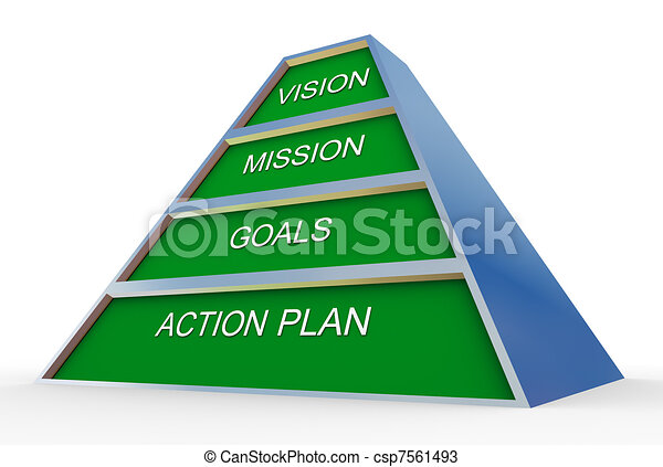 Business action plan - csp7561493