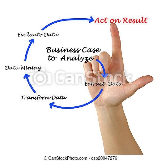 Business Analysis - csp20047276