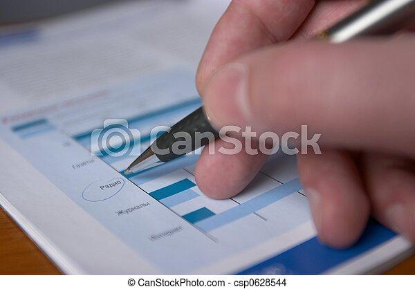 Business analysis - csp0628544