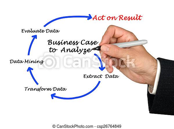 Business Analysis - csp26764849