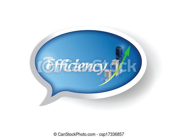 business efficiency message bubble illustration - csp17336857