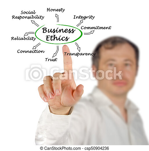 Business Ethics - csp50904236
