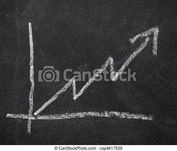 business graph finance chalkboard - csp4617539