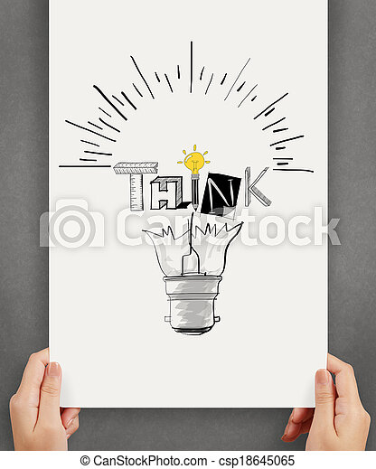 business hand holding poster show hand drawn light bulb and THINK word design as concept - csp18645065