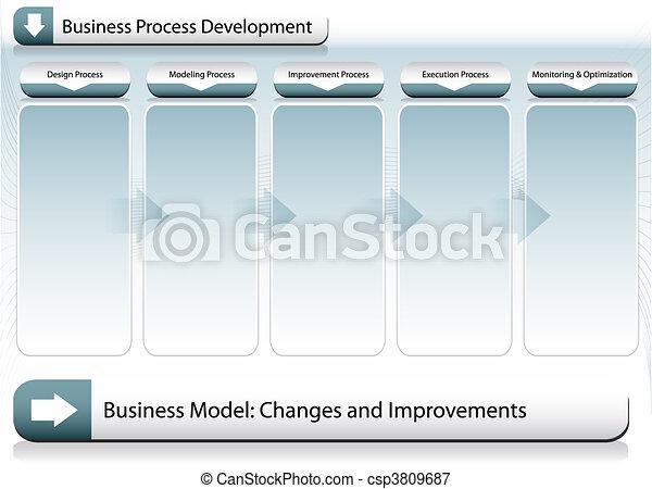 Business Improvement Chart - csp3809687