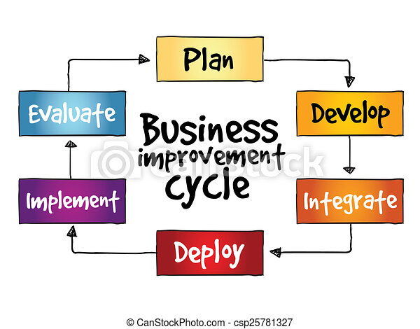 Business improvement - csp25781327