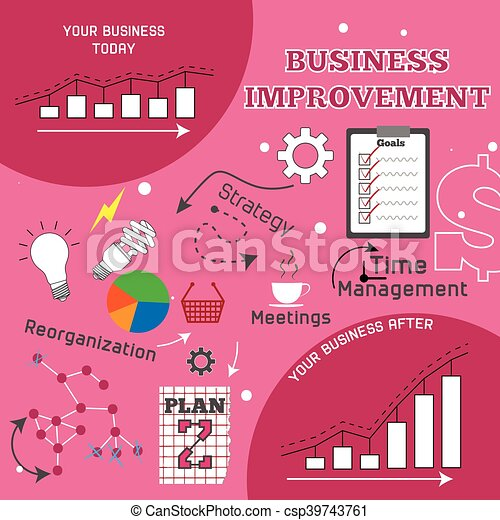 Business improvement infographic vector illustration - csp39743761