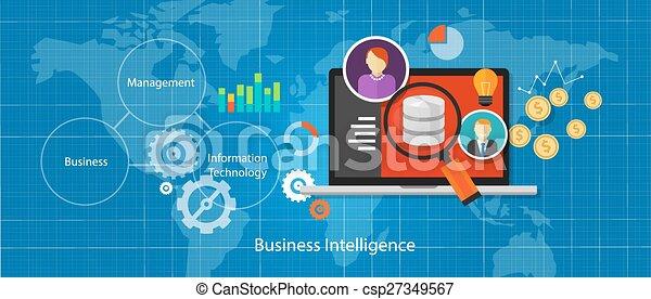 business intelligence database analysis - csp27349567