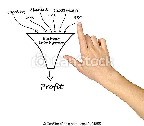 Business Intelligence - csp49494855