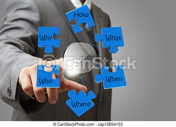 business man hand pointing at solution solving problem diagram - csp10654153
