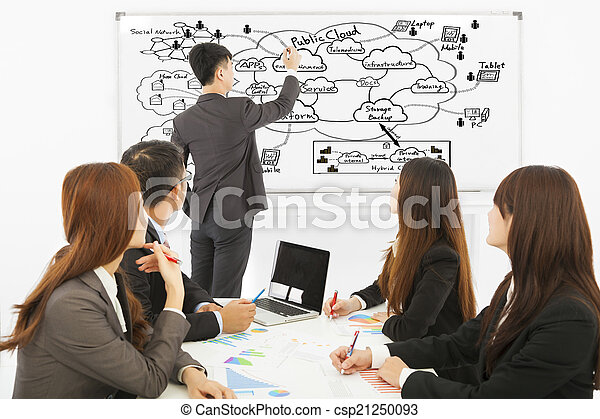 Business man training about cloud computing structure - csp21250093