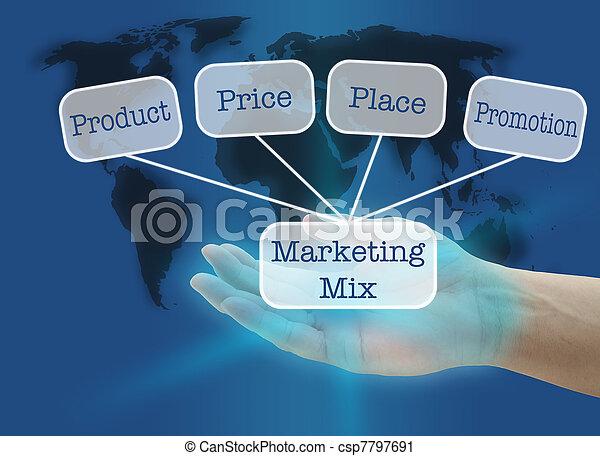 business marketing - csp7797691